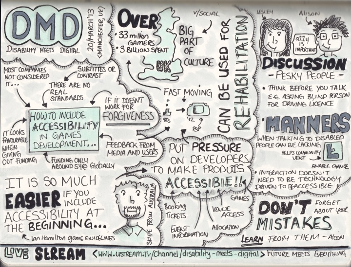 Sketchnotes from Disability Meets Digital from Manchester, UK