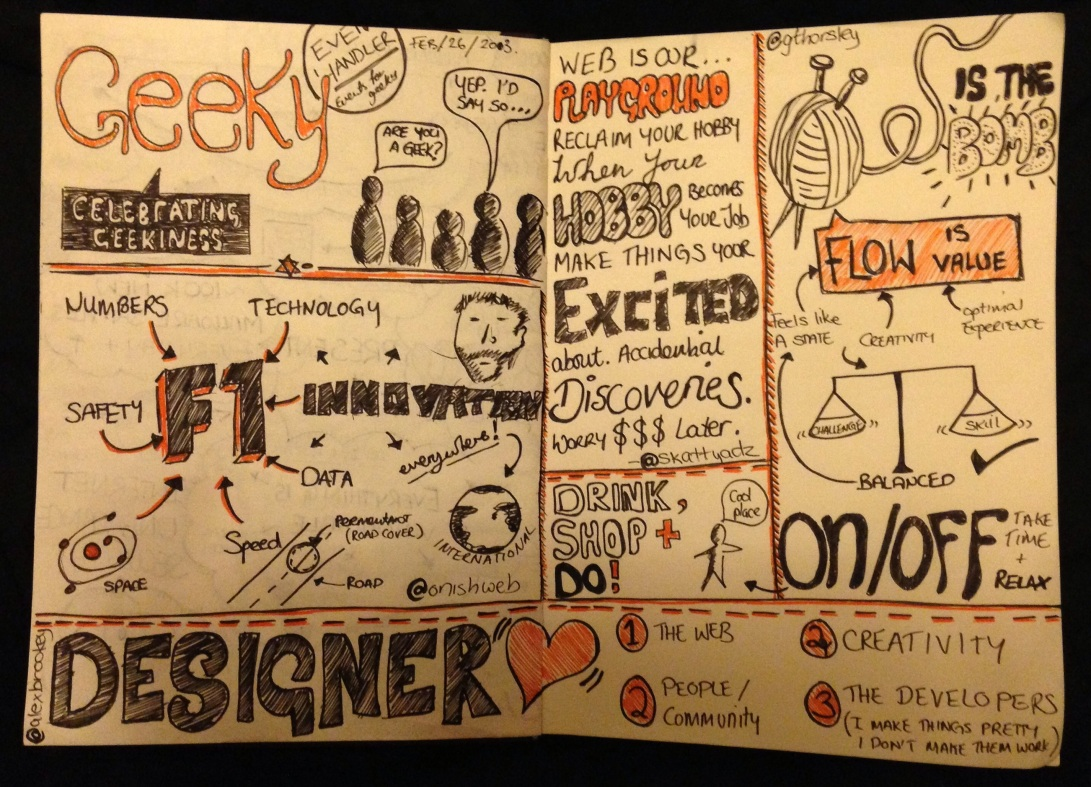 "Sketchnotes from ""Geeky"" event"