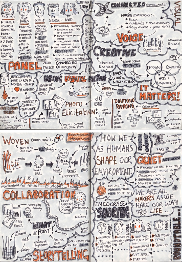 Sketchnotes from Connected Communities Showcase