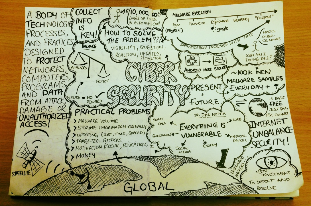 Sketchnotes of Cyber Security: Present and Future