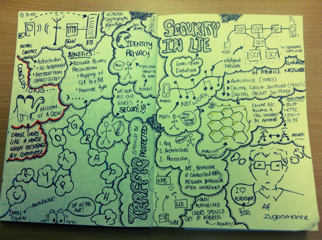 Sketchnotes: Security In LTE Networks