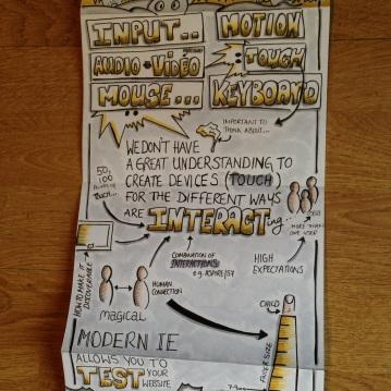 sketchnotes from sotb