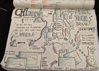 CHI2013 Sketchnote