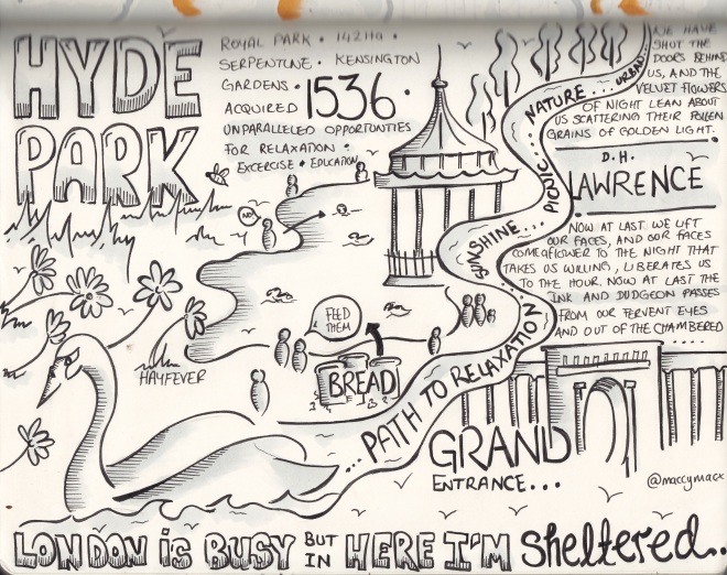 Snapshot sketchnotes from  London Hyde Park