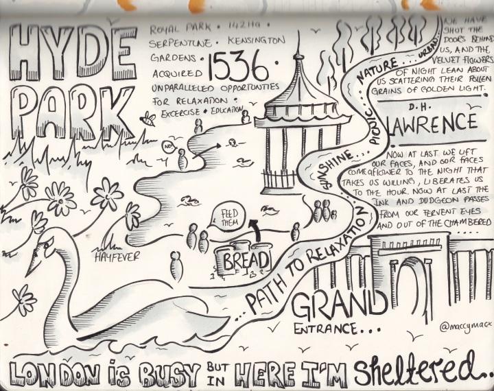 Snapshot sketchnotes from  London Hyde Park