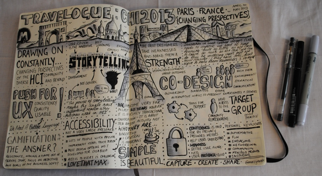 Sketchnote Travelogue: CHI2013, Paris France