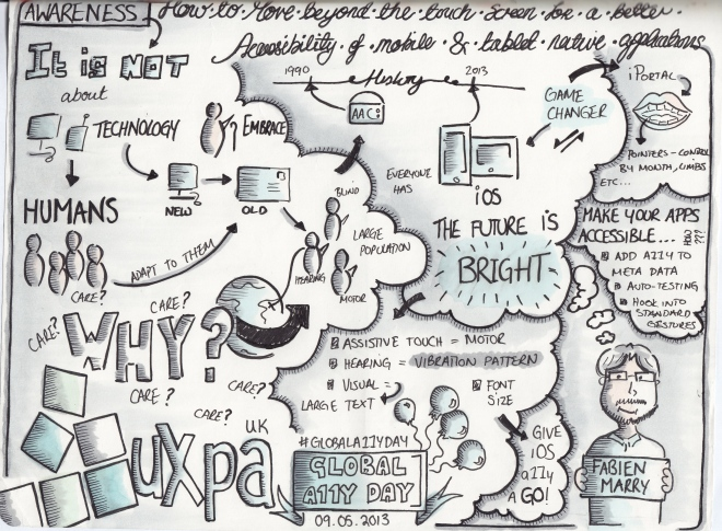 Sketchnotes from UXPA Global Accessibility Awareness Day, 2013