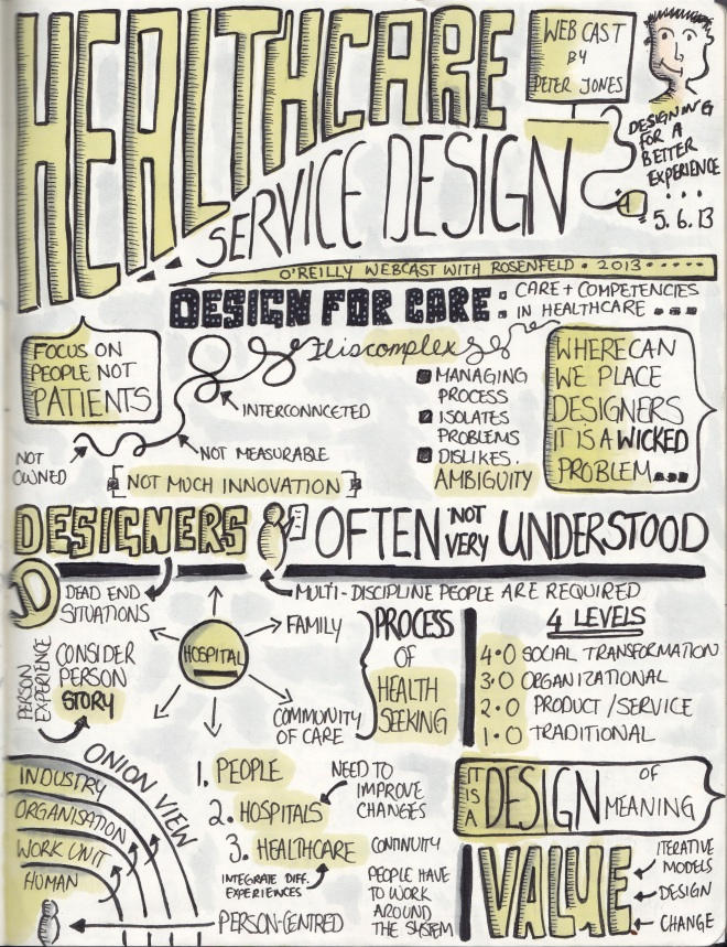 Sketchnotes from Dr. Peter Jones webcast Healthcare Service Design