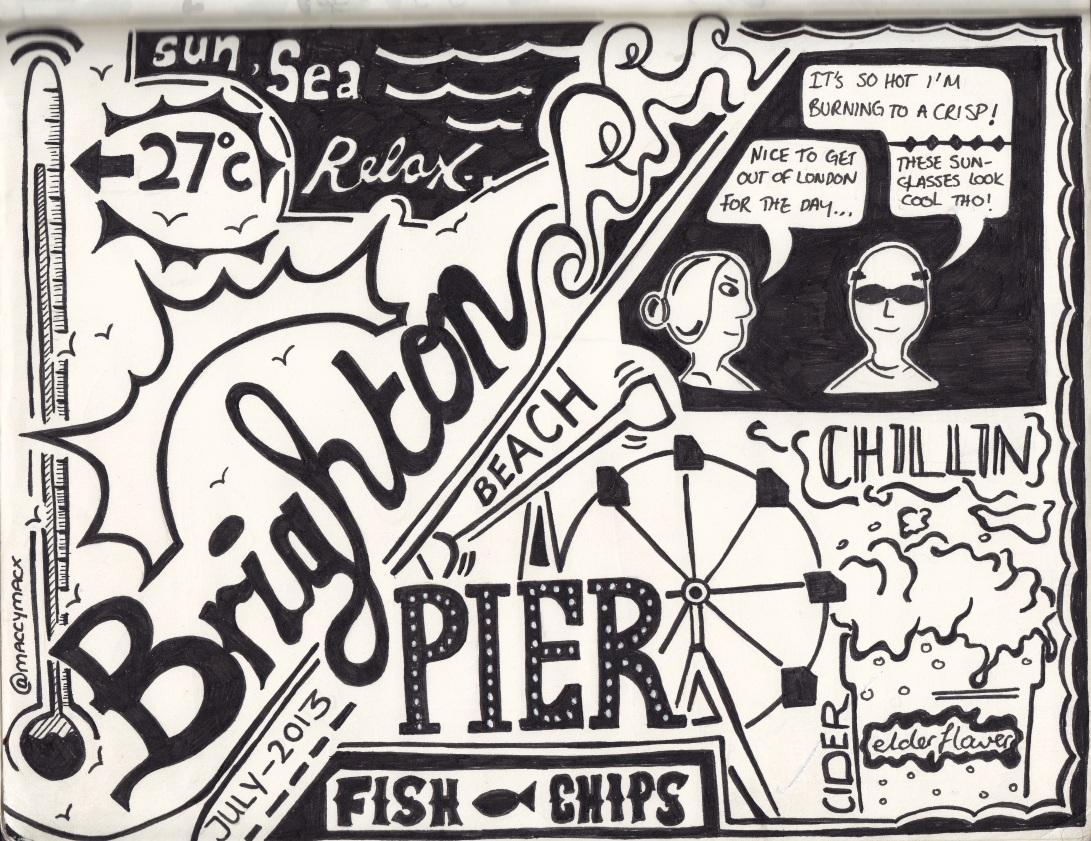 Brighton Sketchnotes Travelogue, 7 July 2013