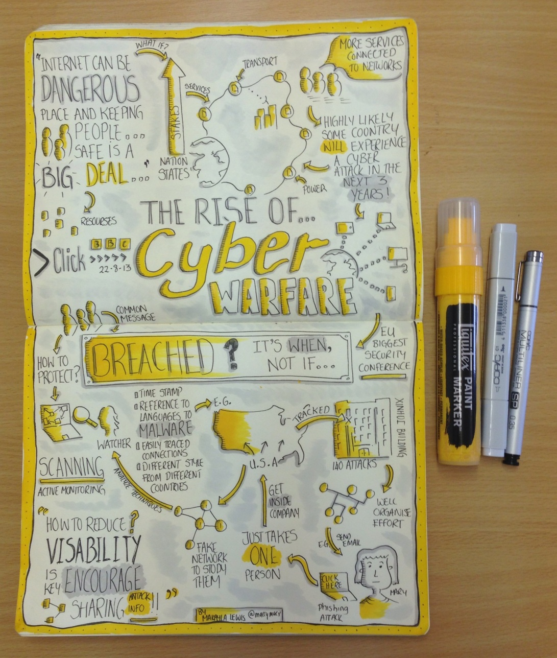 "Sketchnotes from BBC Click ""The rise of cyber warfare"""