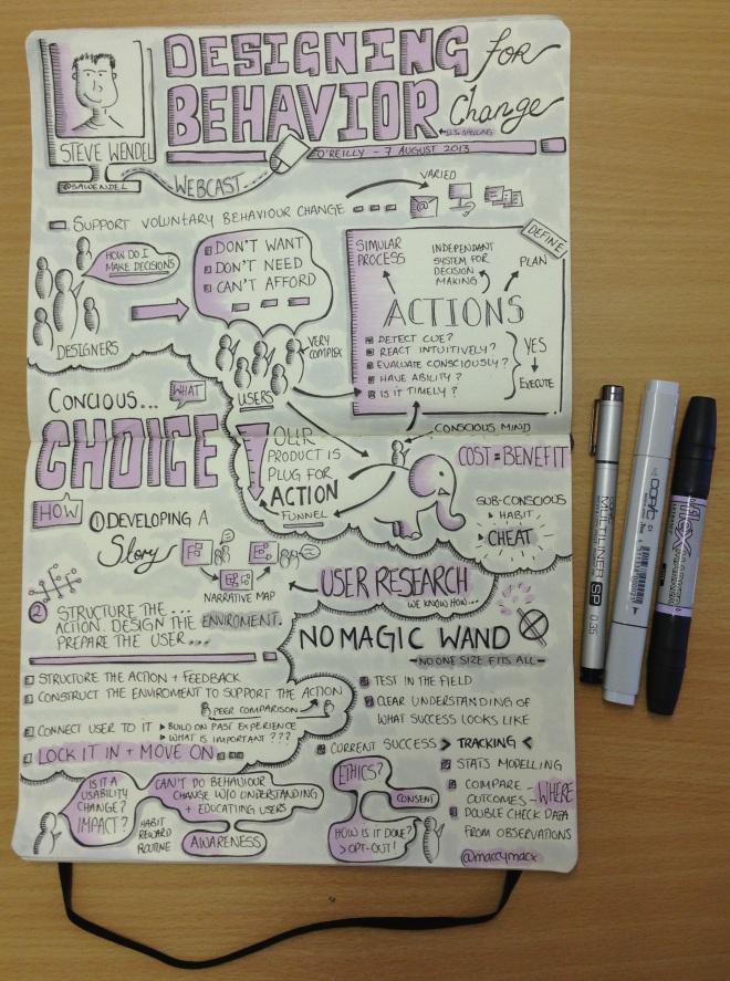 "O'Reilly Webcast ""Designing for Behavior Change"" by Steve Wendel - 7 August 2013"