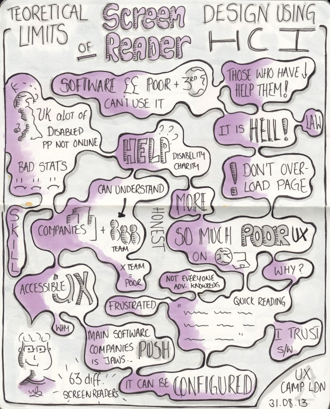 """Sketchnotes from UXCL13 """"Theoretical limits of screen reader design in HCI"""""""