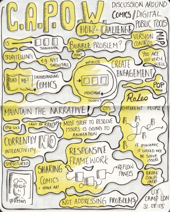 "Sketchnotes from UXCL13 ""C.A.P.O.W. discussion around comics/digital public tools"" talk by @ketan"