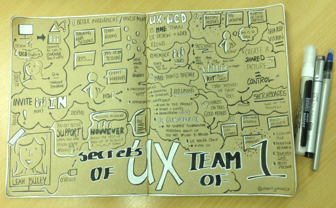"Sketchnotes for O'Reilly Webcast ""Secrets of the User Experience Team of One"" talk by Leah Buley"
