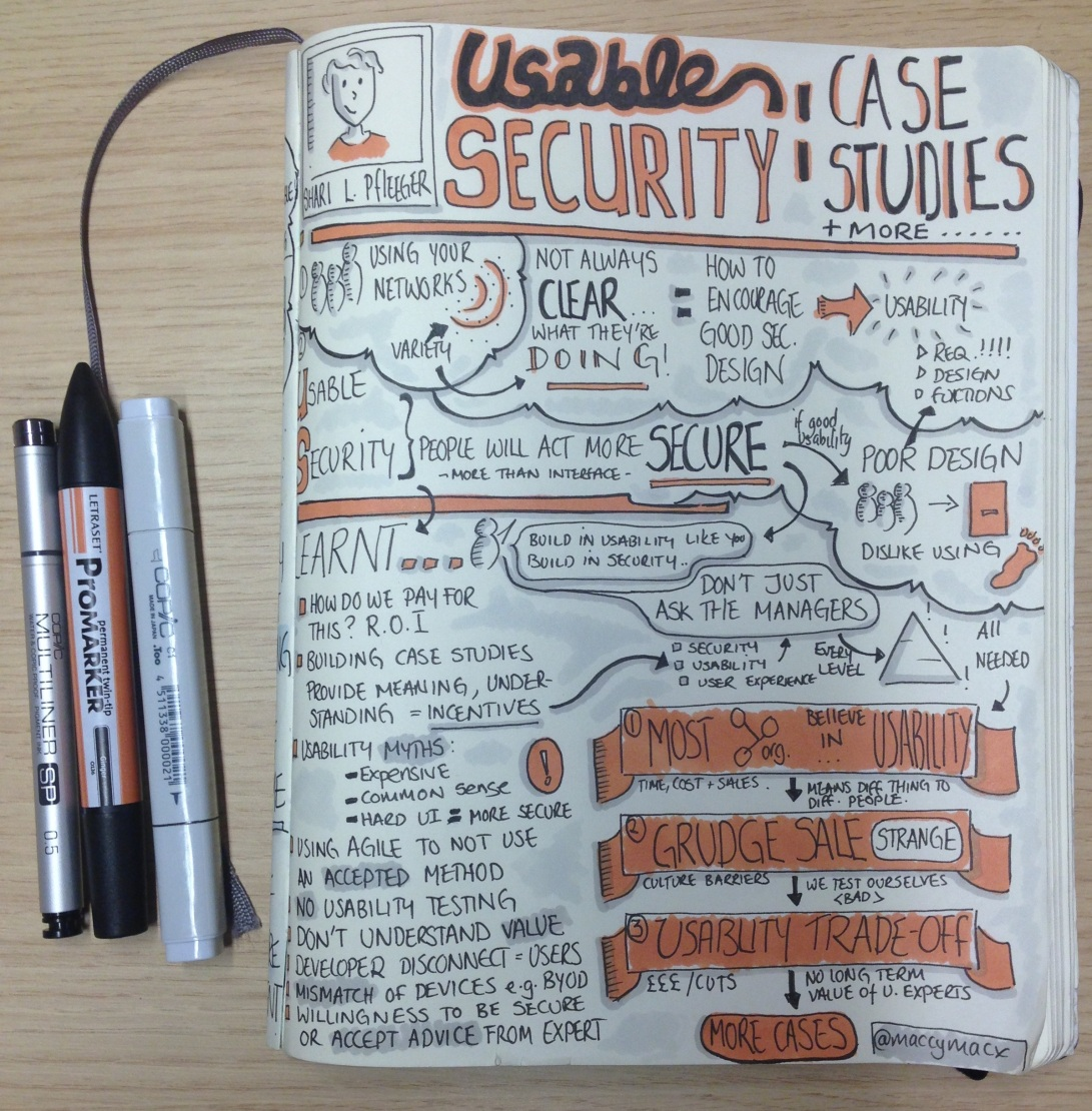 "Sketchnotes from Shari Lawrence Pfleeger RHUL-ISG talk ""Usable security: case studies and more"""