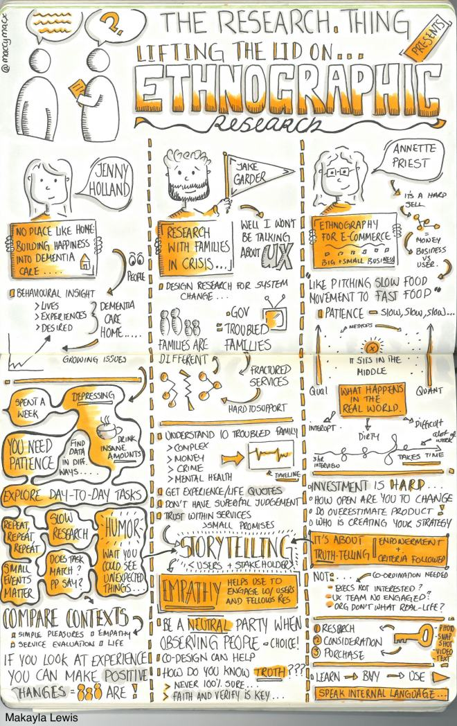 "Sketchnotes from The Research Thing ""Lifting the lid on ethnographic research"""