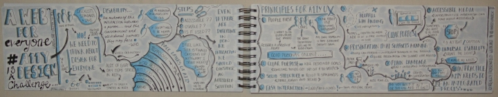 "Sketchnotes from O'Reilly Webcast ""A Web for Everyone: Accessibility as a Design Challenge"" talk by Whitney Quesenbery"