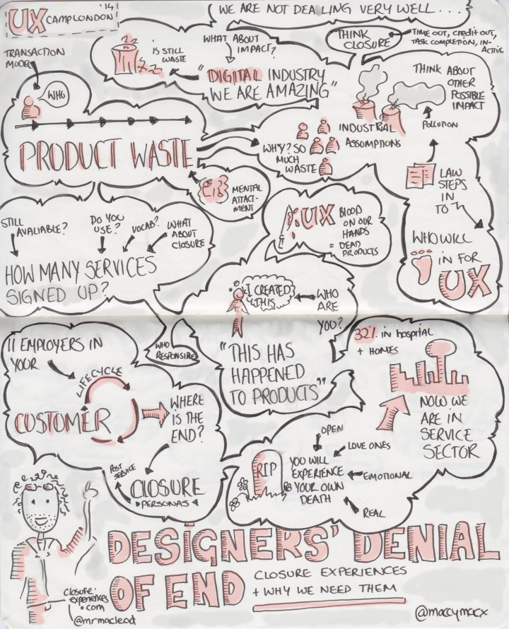 "Sketchnotes ""Designer' Denial of End: Closure Experiences and Why We Need Them"" talk by @mrmacleod - UX Camp London, 22 March 2014 (Drawn by Makayla Lewis)"