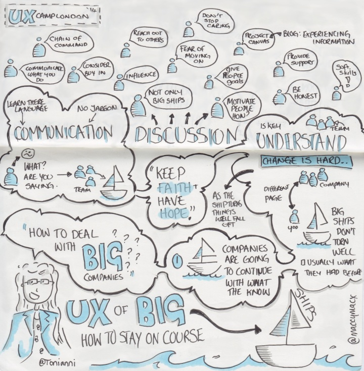 "Sketchnotes ""UX of Big Ships: How To Stay On Course"" talk by @tonianni - UX Camp London, 22 March 2014 (Drawn by Makayla Lewis)"