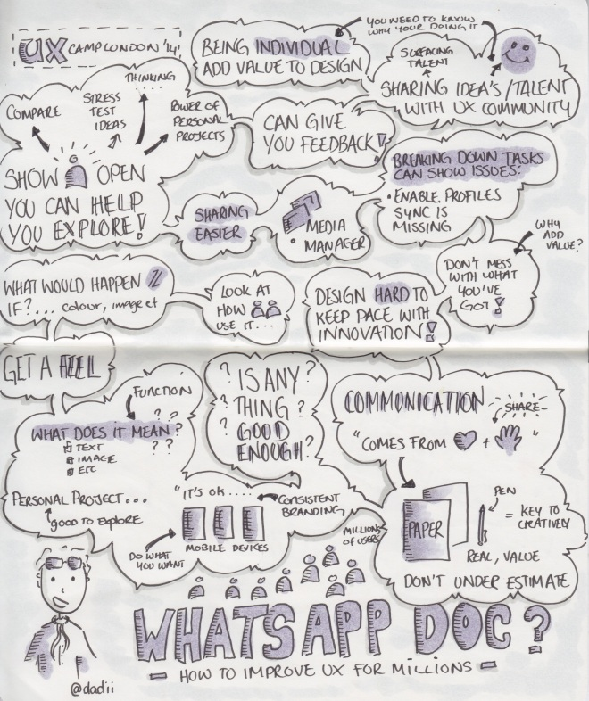 "Sketchnotes ""Whatsapp Doc?"" talk by @dadii - UX Camp London, 22 March 2014 (Drawn by Makayla Lewis)"