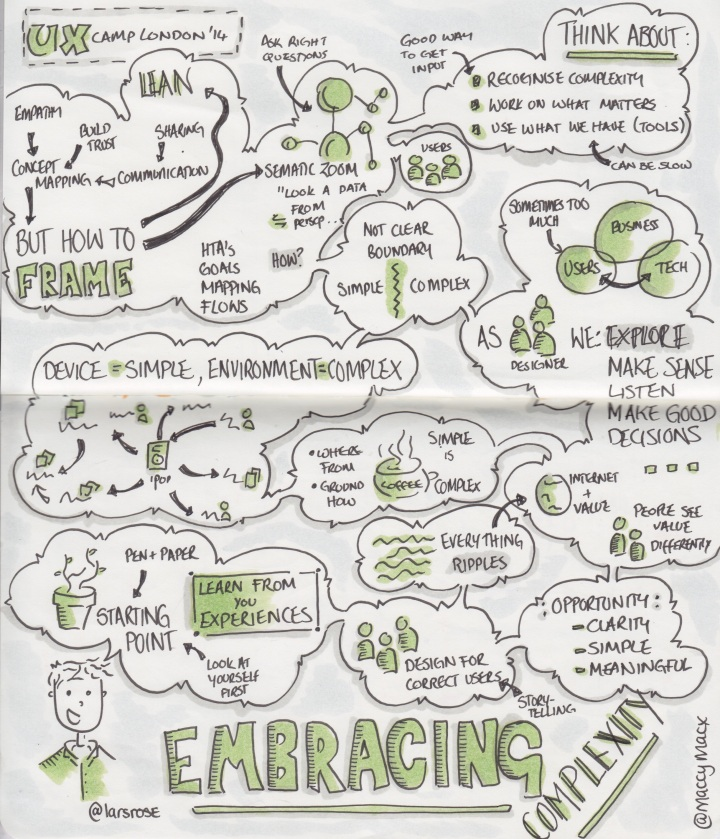 "Sketchnotes ""Embracing Complexity"" talk by @larsrose - UX Camp London, 22 March 2014 (Drawn by Makayla Lewis)"
