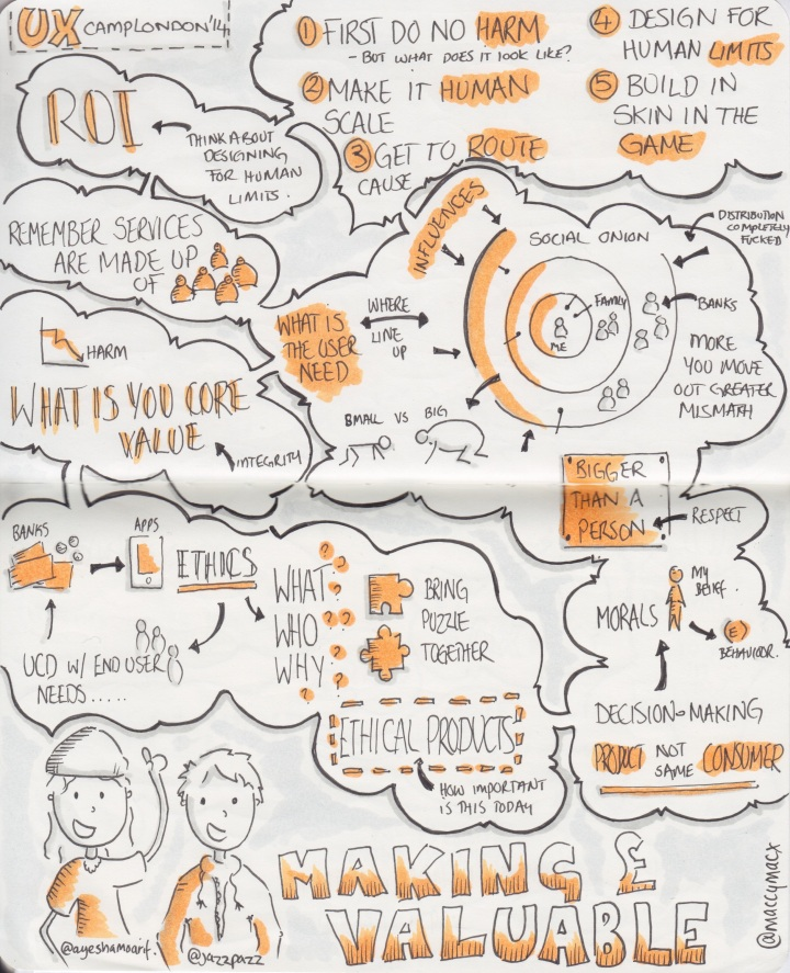 "Sketchnotes ""Making Money Valuable"" talk by @ayeshamoarif @jazzpazz - UX Camp London, 22 March 2014 (Drawn by Makayla Lewis)"
