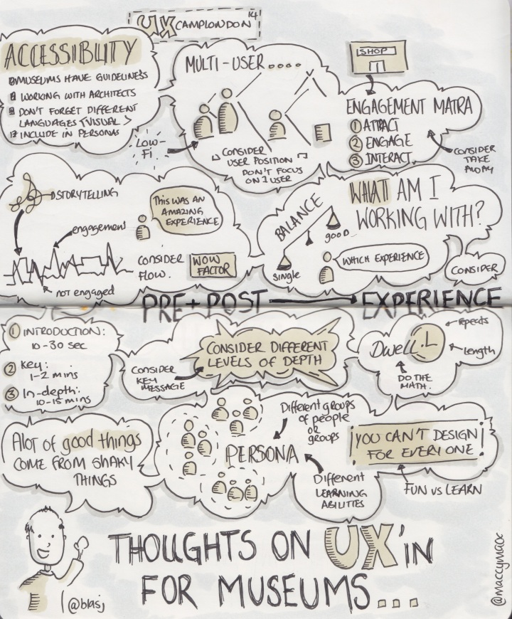 "Sketchnotes from RHUL talk ""Theory Building in Social Media: Using Qualitative Research by Cathy Urquhart"" Drawn by Makayla Lewis"