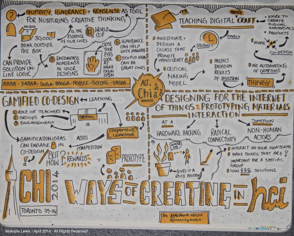 CHI2014 Sketchnote Ways Of Creating in HCI