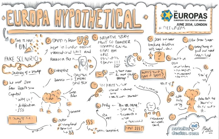 Digital Sketchnotes from #TheEUROPAS London - June 2014d100114061212310_0004