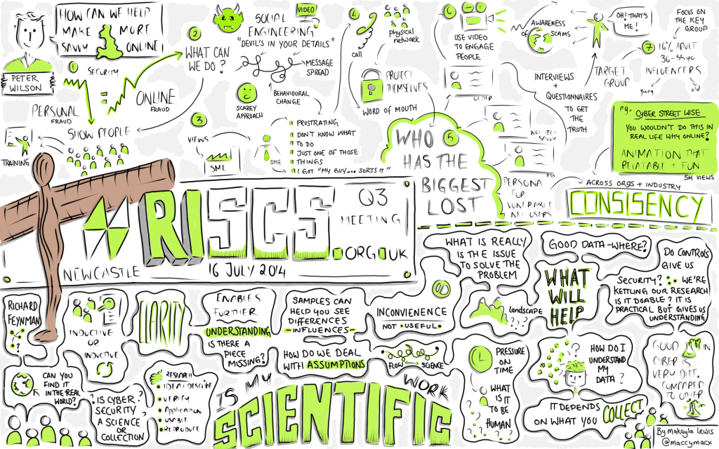 """Sketchnotes from RISCS July 2014 on """"How Can We Help Make UK More Savvy Online"""" talk by Peter Wilson & """"Is My Work Scientific"""" discussion by Davide Papinni (Drawn by Makayla Lewis)"""