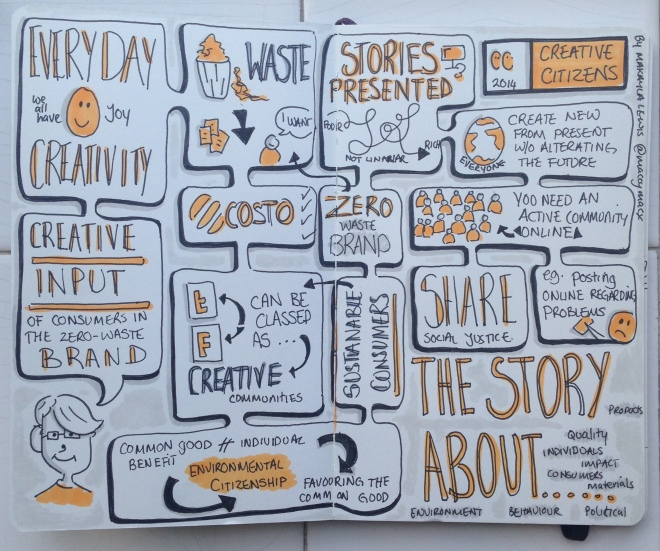 Sketchnotes from Creative Citizens 2014. Drawn by Makayla Lewis