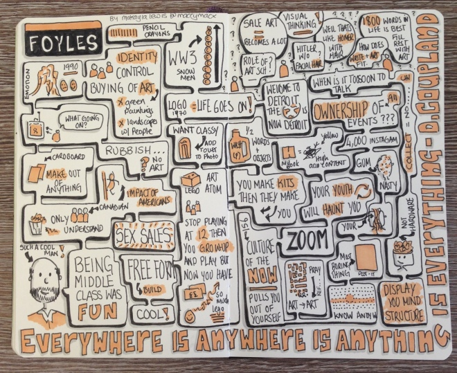 "Sketchnotes from Foyles event ""Douglas Coupland: Everywhere is Anywhere is Anything is Everything"" (Drawn by Makayla Lewis)"