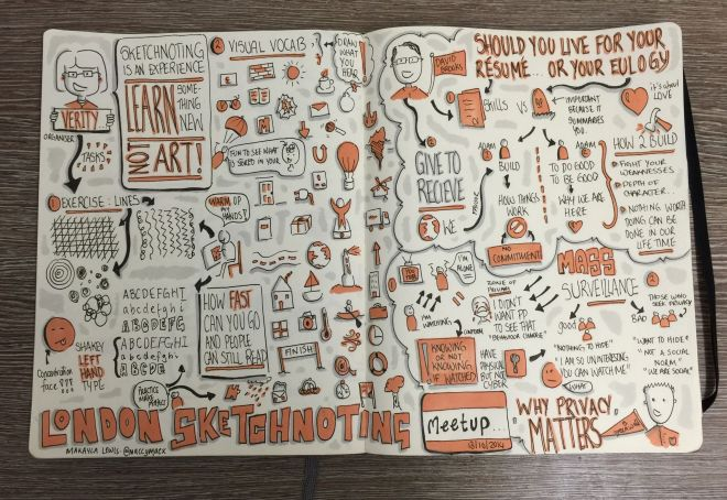 Sketchnotes from London Sketchnoting Meetup, 13 October 2014 (Drawn by Makayla Lewis)