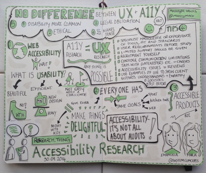 Sketchnotes form Research Thing