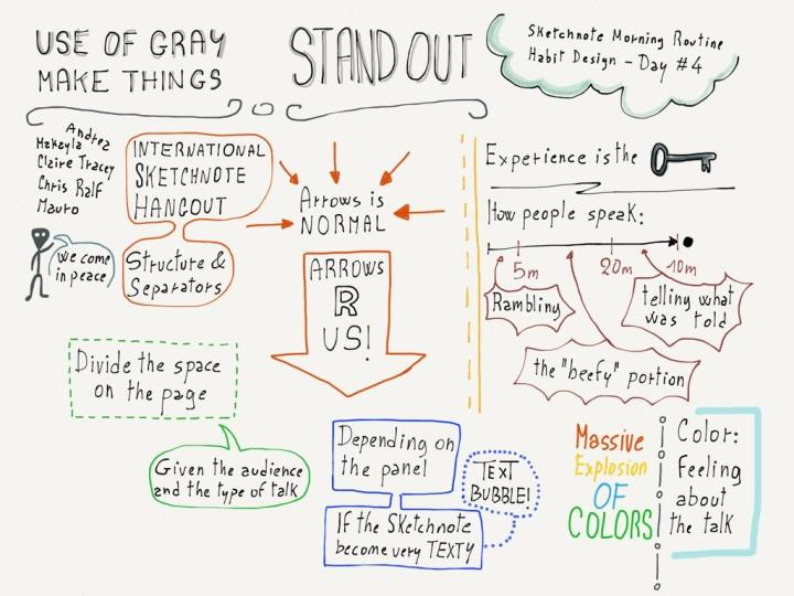 Sketchnotes by Mauro Toselli