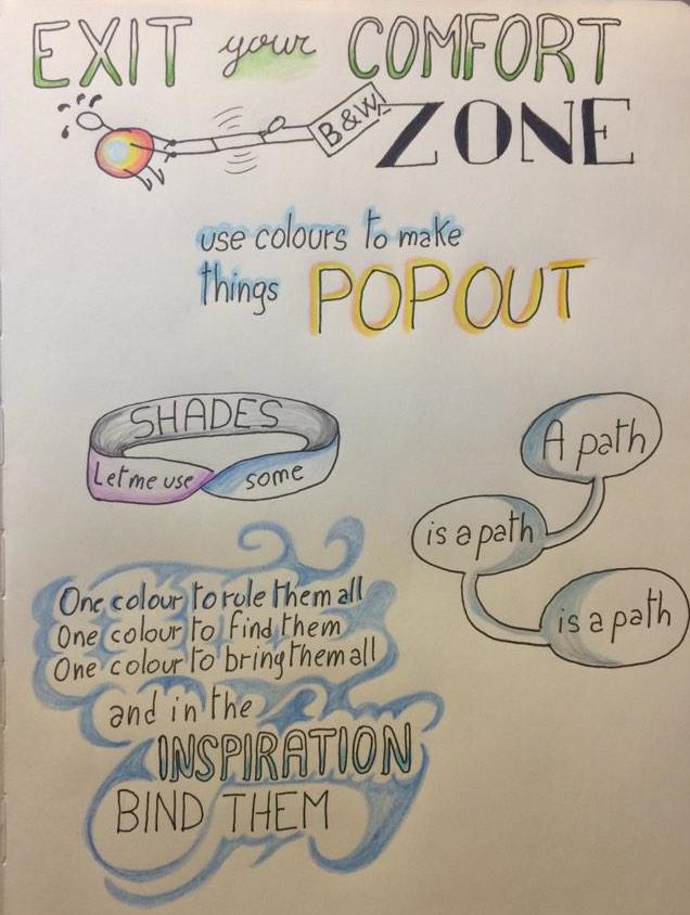 Sketchnote Hangout by Mauro Toselli