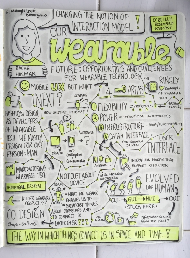 "Sketchnotes from O'reilly + Rosenfeld Webcast ""Our Wearable Future: Opportunities and Challenges for Wearable Technology"" Talk by Rachel Hinman (Drawn by Makayla Lewis)"