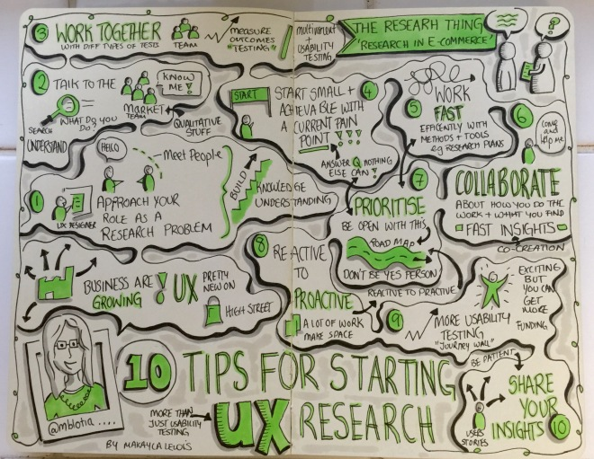Sketchnotes from Research Thing