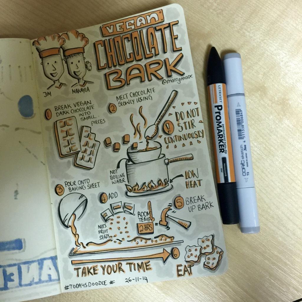 #TodaysDoodle No. 56 Sketchnotes Recipe: Vegan Chocolate Bark