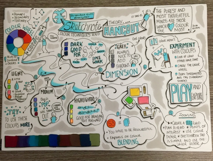 Colourful Sketchnotes from #SketchnoteHangout #3: Colour Techniques and Theory