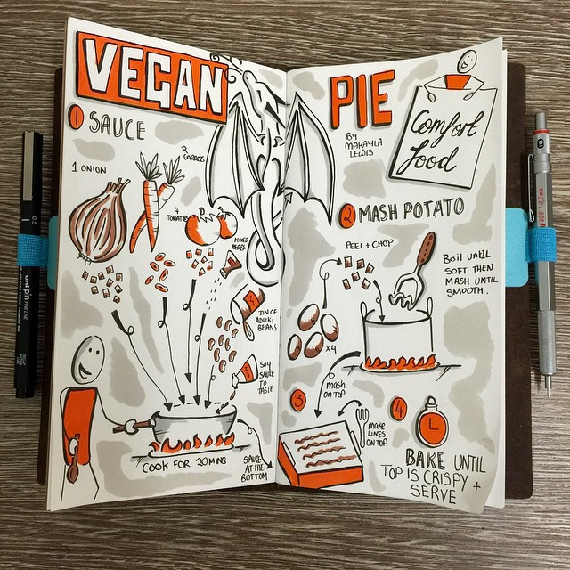 #Sketchnotes Recipe: Vegan Dragon Pie