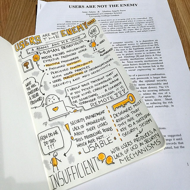 "#TodaysDoodle (No. 152) A sneak peak in my everyday research notebook ""Users are not the Enemy"""