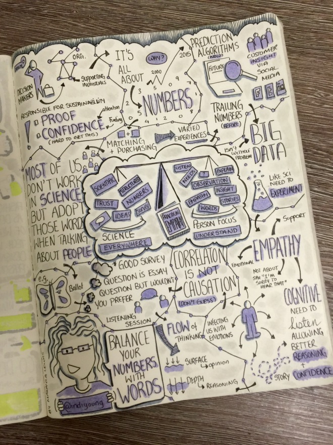 "Sketchnotes from O'Reilly + Rosenfeld Webcast ""Balancing Science with Person-Focused Research"" Talk by Indi Young (Drawn by Makayla Lewis)"