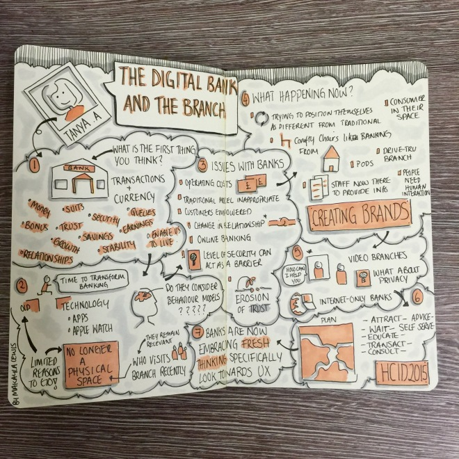 HCID2015 Design At Work sketchnote