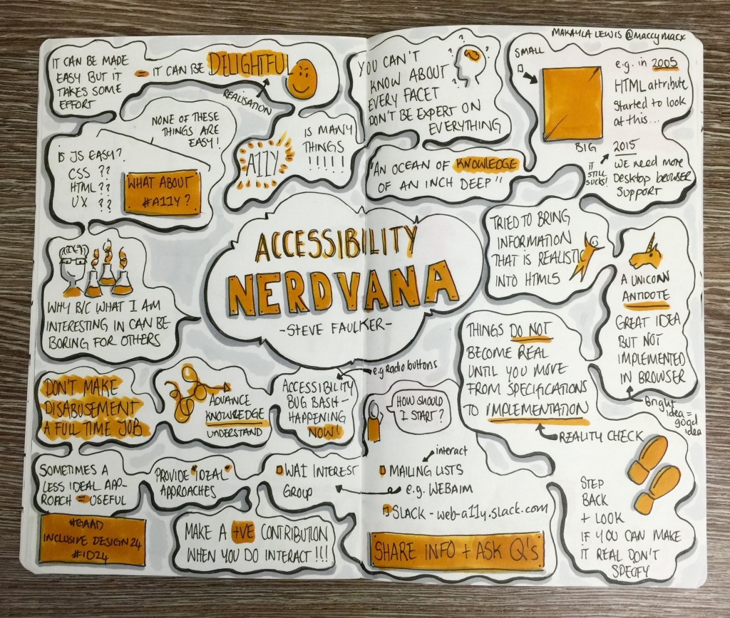 Global Accessibility Awareness Day 2015 - Inclusive Design 24 (#ID24)