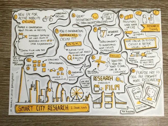 """Research Thing """"Smart City Research"""": Research through film - Anastasia Vikhornova and Christian Schmeer (drawn by Makayla Lewis)"""