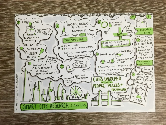"Research Thing ""Smart City Research"": Cities Unlocked research: people, places and technology - Claire Mookerjee (drawn by Makayla Lewis)"