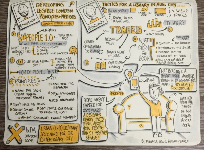 """Sketchnotes via Periscope of IxDA London Local """"Urban (IxD) Dictionary: Designing for the Contemporary City"""" feat. (Drawn by Makayla Lewis)"""