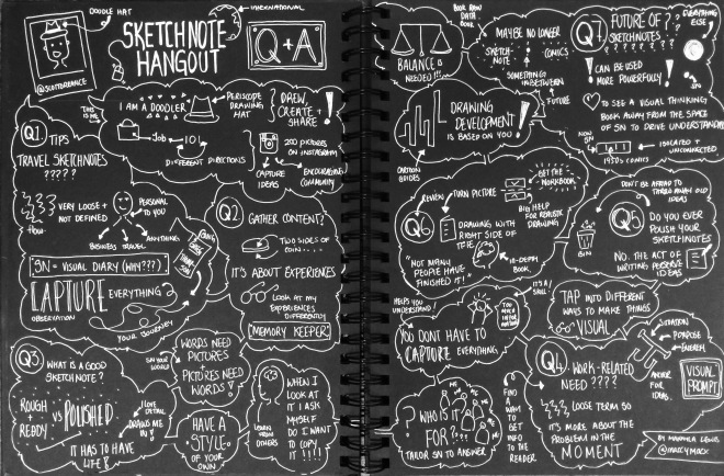 """Sketchnotes from #SketchnoteHangout June 2015 """"Q&A with Scott Torrance"""" (Drawn by Makayla Lewis)"""