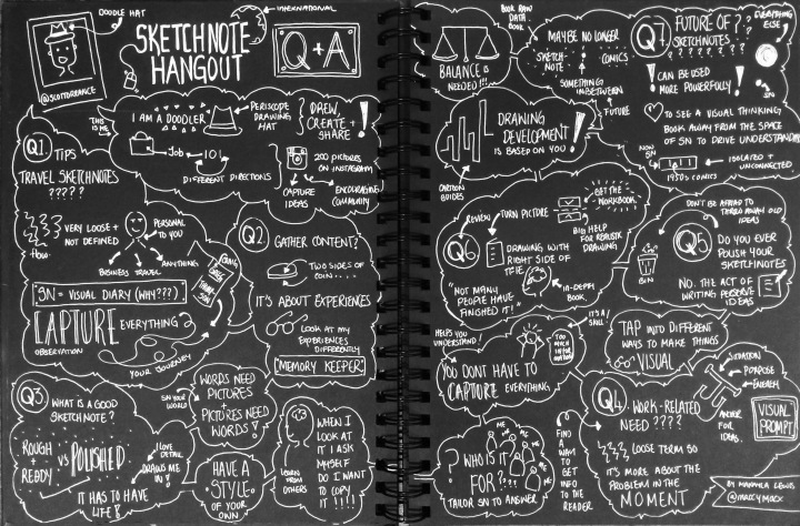 "Sketchnotes from #SketchnoteHangout June 2015 ""Q&A with Scott Torrance"" (Drawn by Makayla Lewis)"